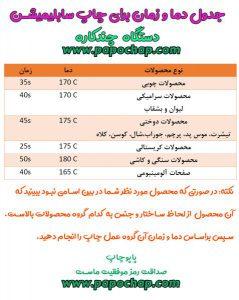 جدول دمای سابلیمیشن